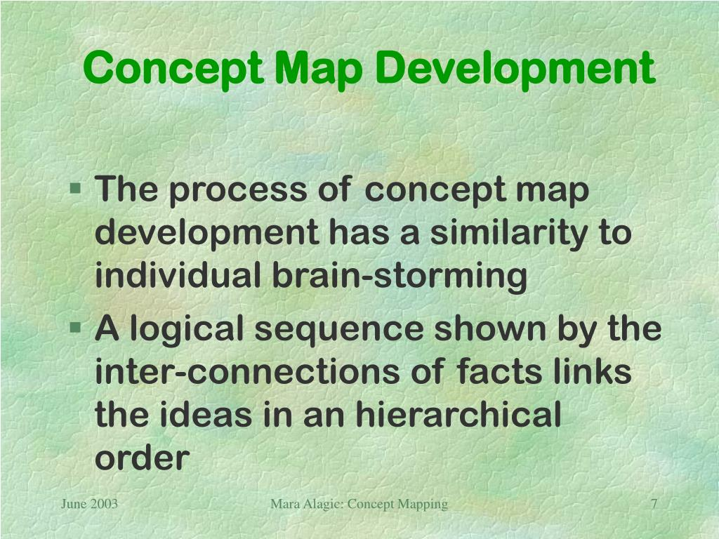 Concept Map Development