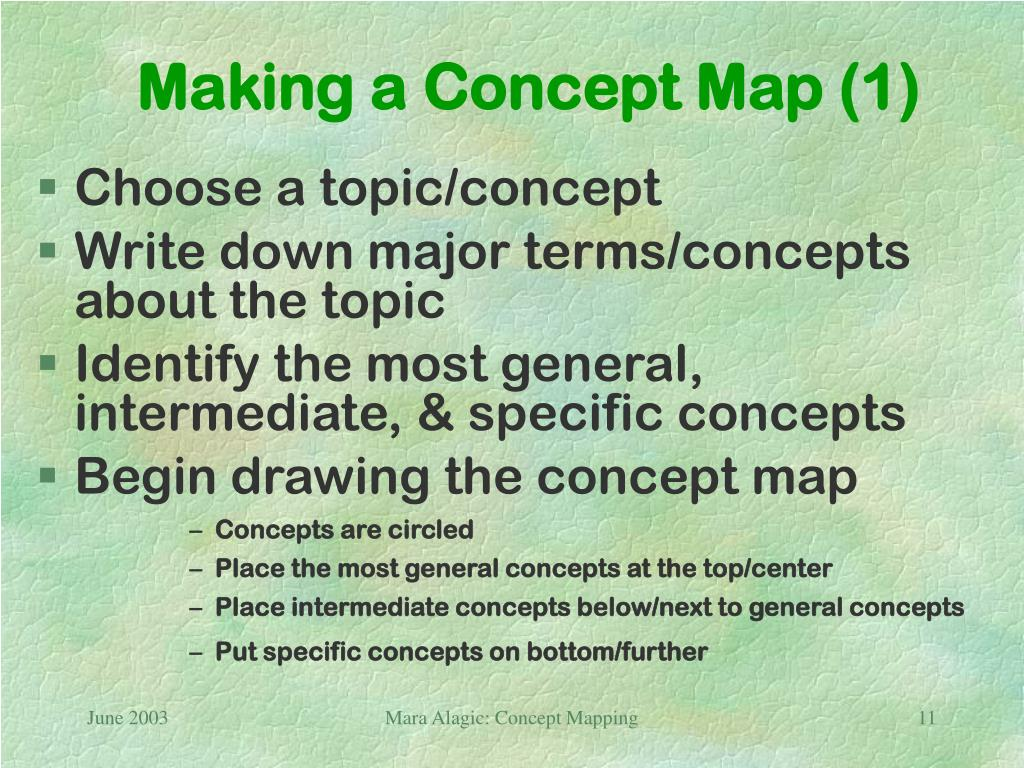 Making a Concept Map (1)