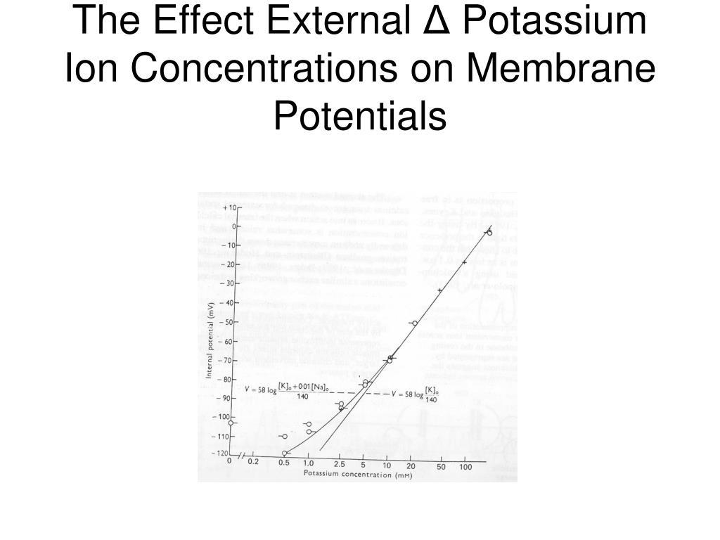 The Effect External