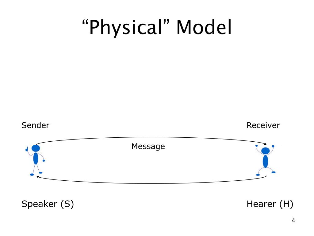 """Physical"" Model"