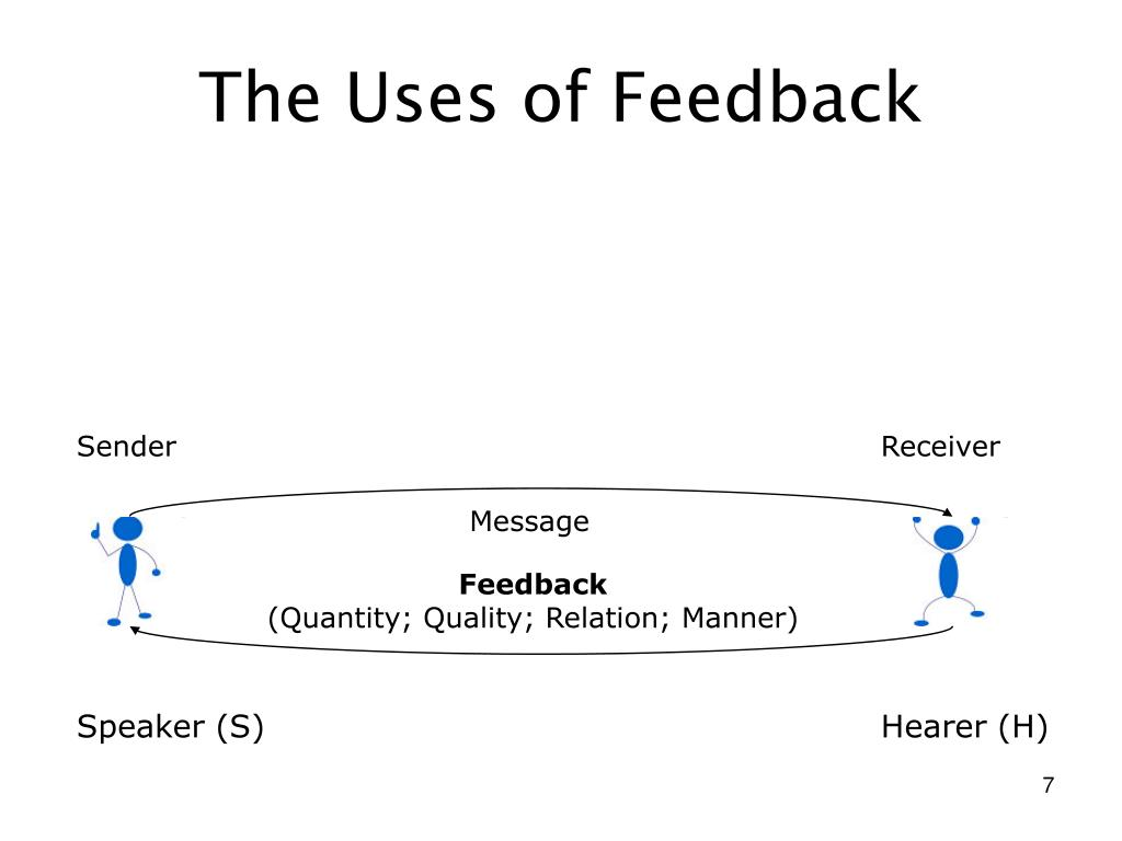 The Uses of Feedback