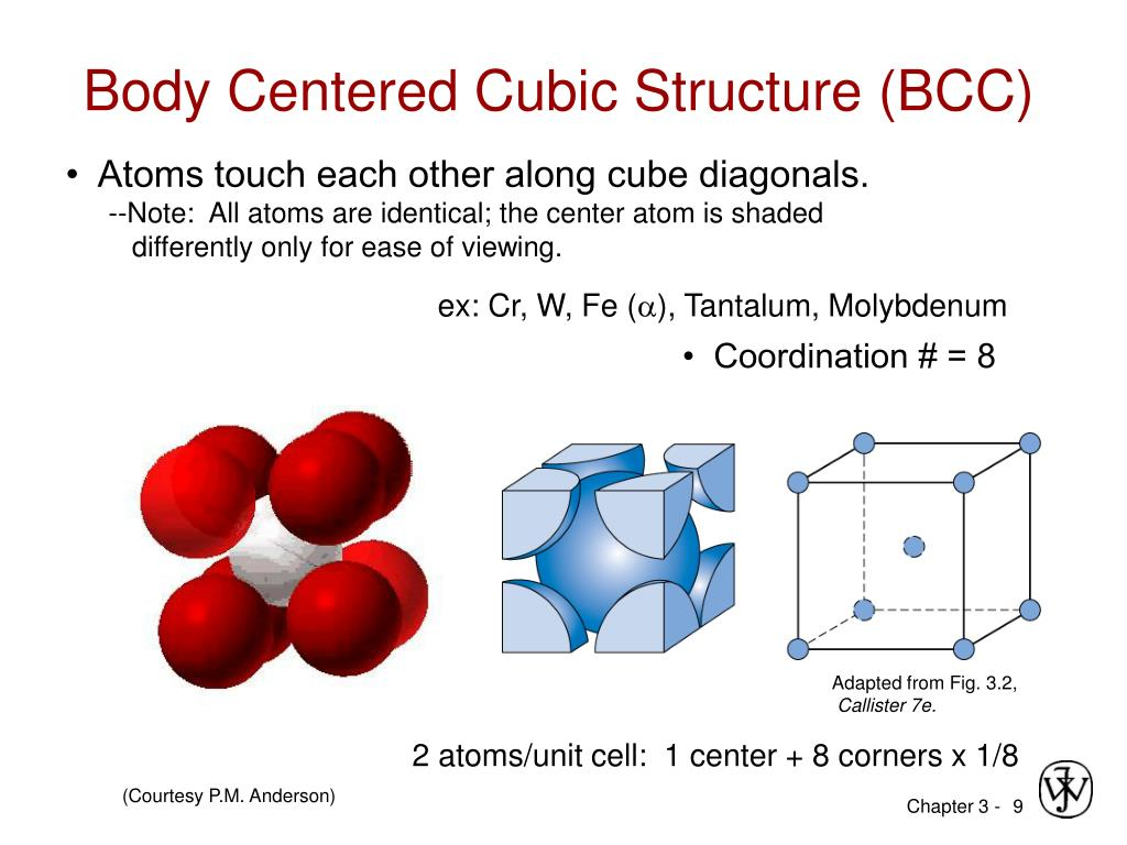 Body Centered Cubic Structure (BCC)