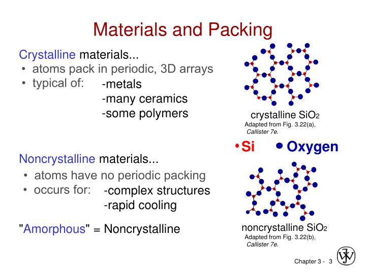 Materials and packing
