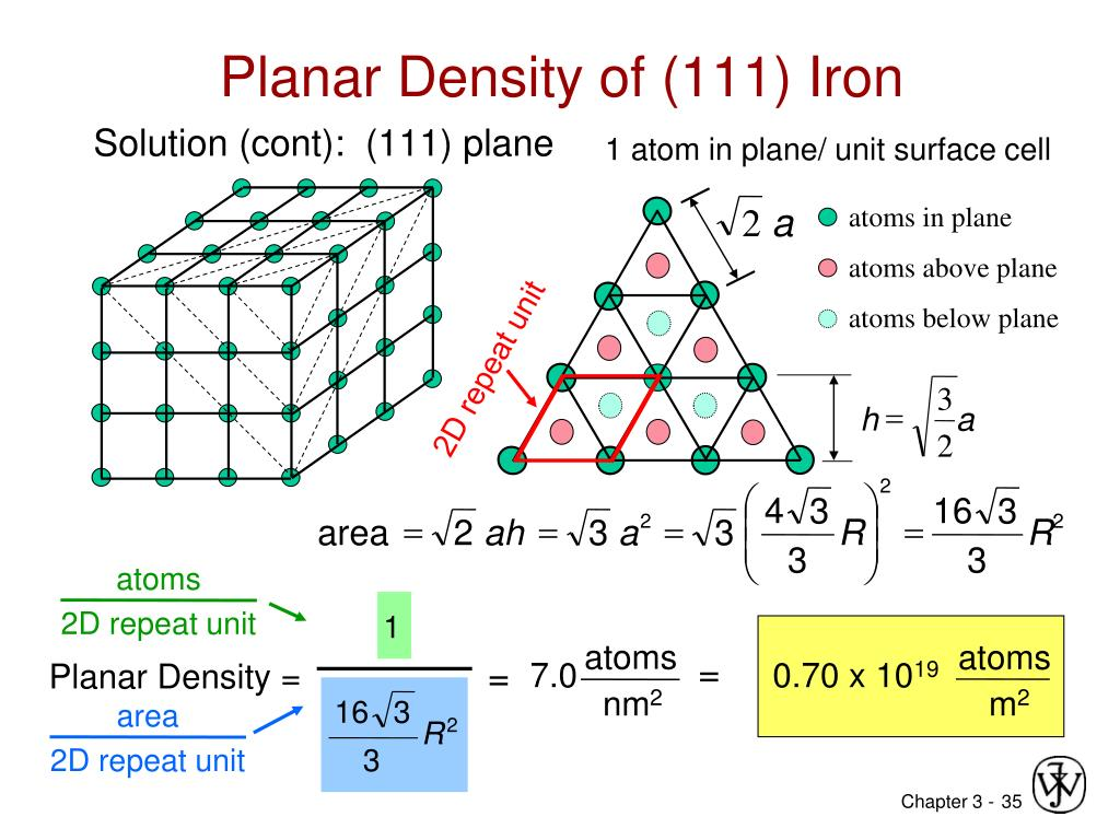 atoms in plane