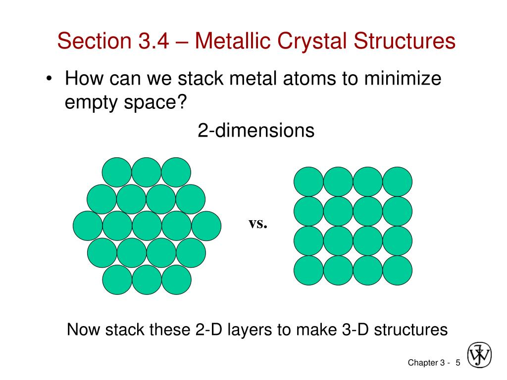 Section 3.4 – Metallic Crystal Structures