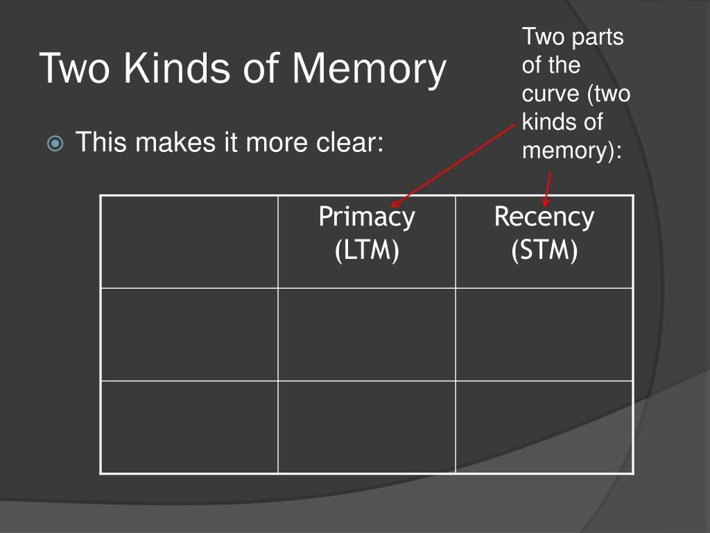 Two parts of the curve (two kinds of memory):