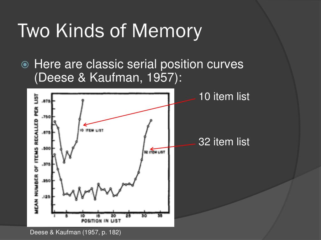 Two Kinds of Memory
