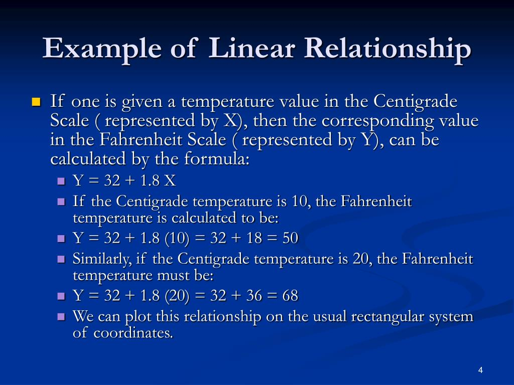 Example of Linear Relationship