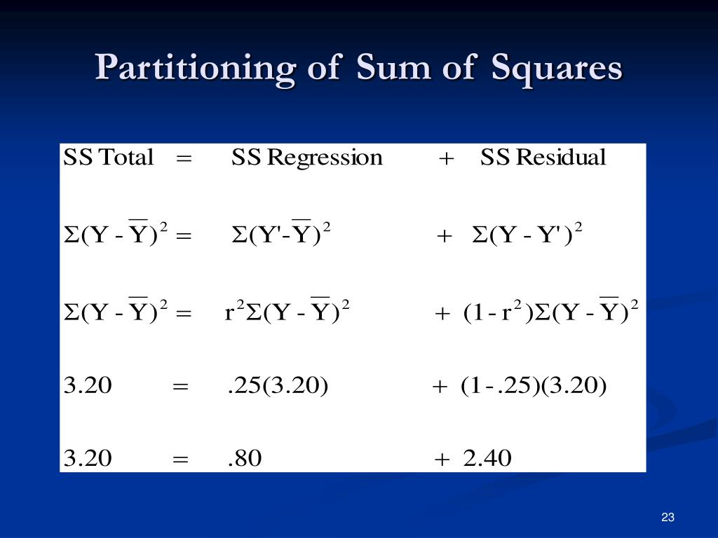 Partitioning of Sum of Squares
