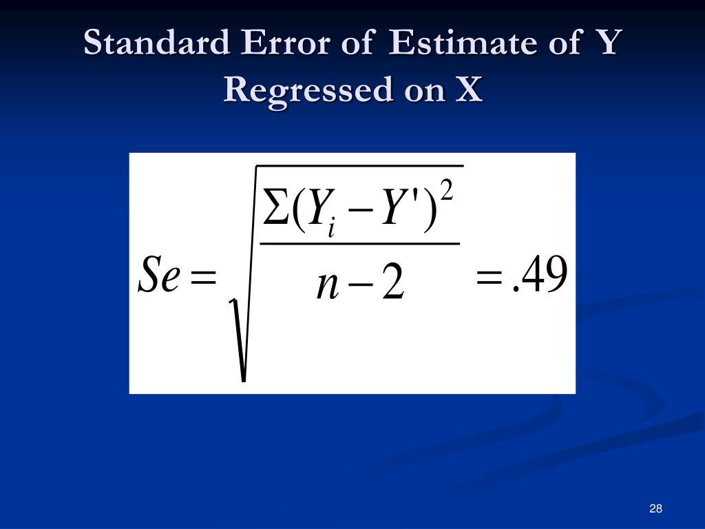Standard Error of Estimate of Y Regressed on X