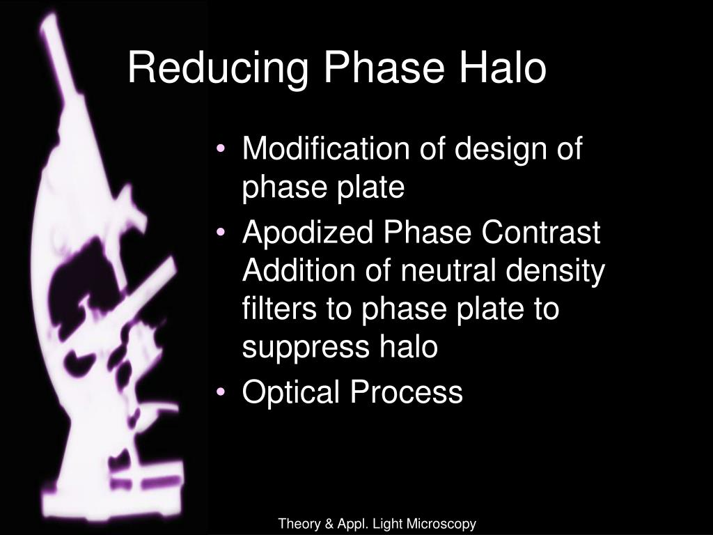 Reducing Phase Halo
