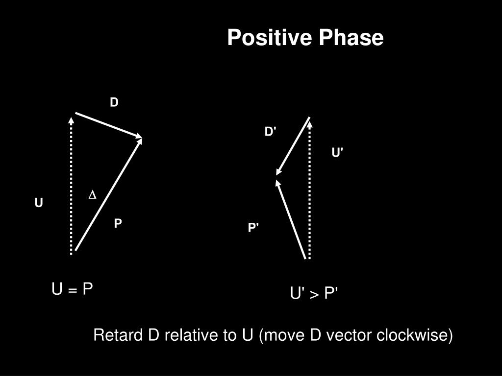 Positive Phase