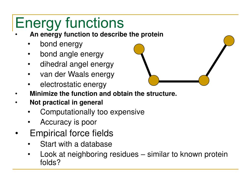 Energy functions