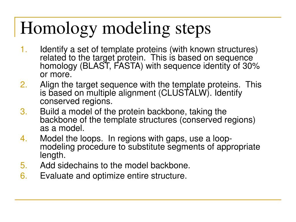 Homology modeling steps