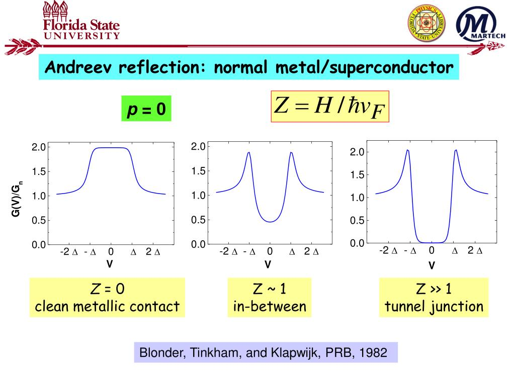 Andreev reflection: normal metal/superconductor