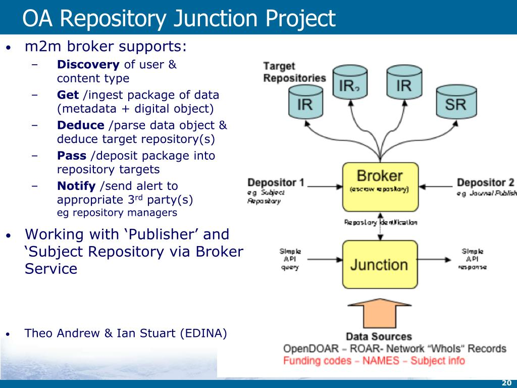 OA Repository Junction