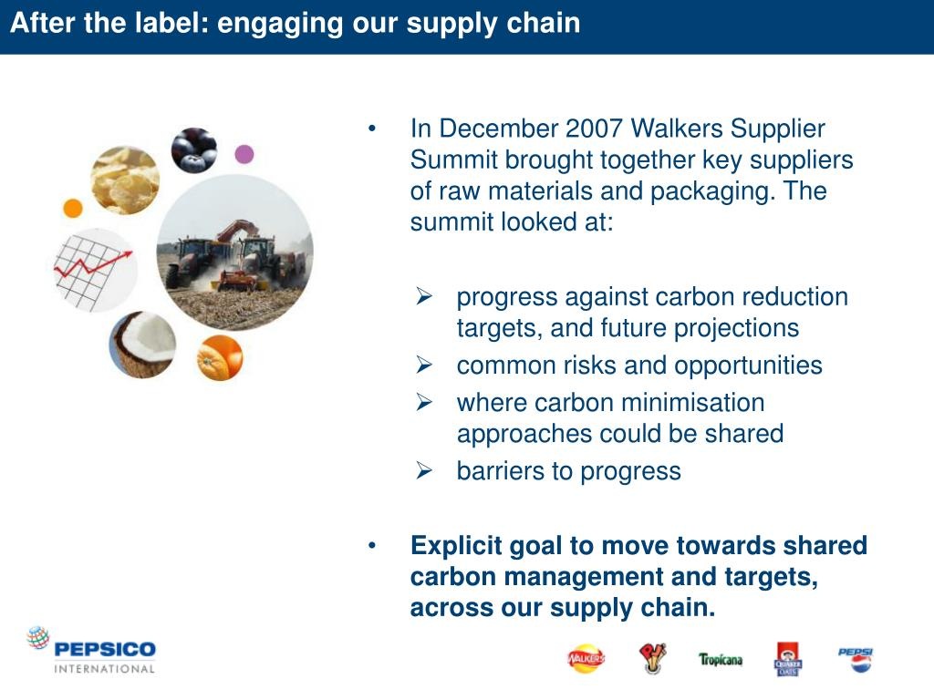 In December 2007 Walkers Supplier Summit brought together key suppliers of raw materials and packaging. The summit looked at: