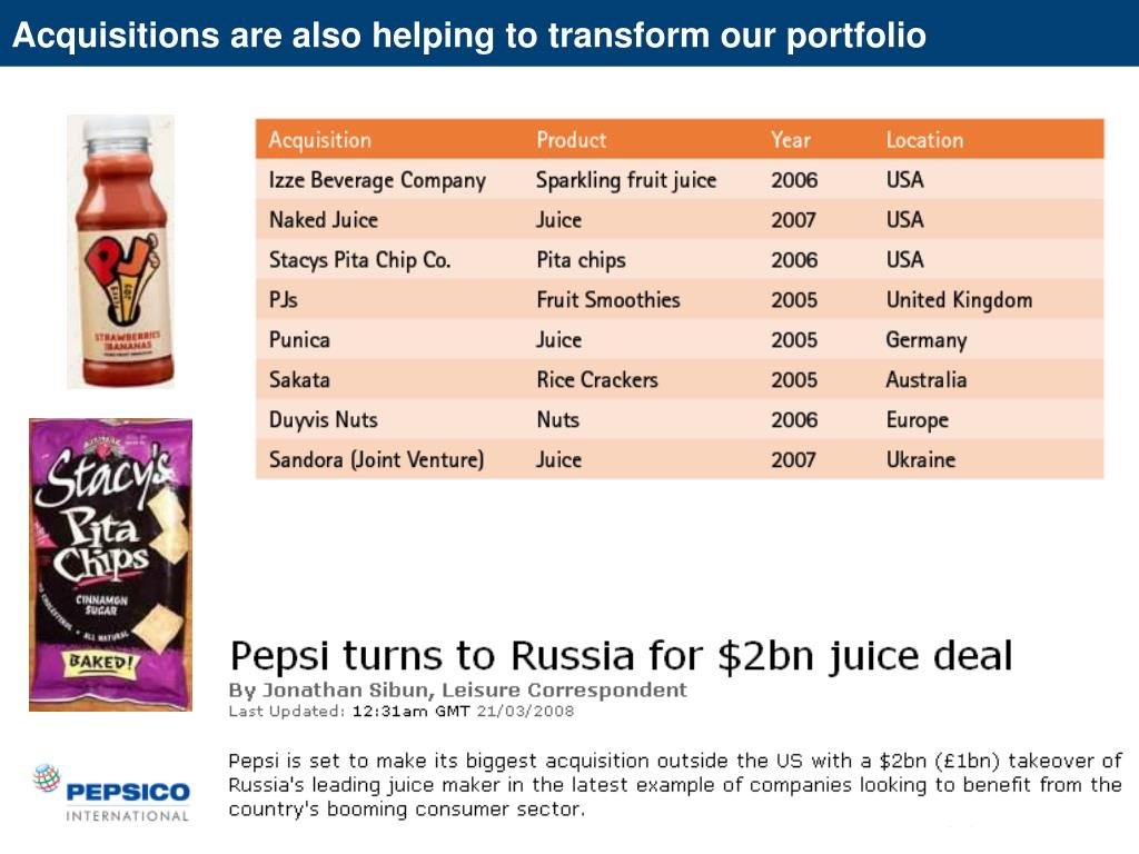 Acquisitions are also helping to transform our portfolio