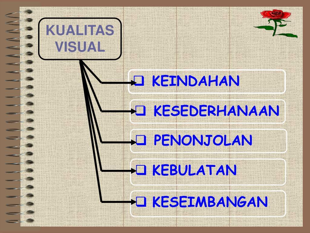 KUALITAS VISUAL
