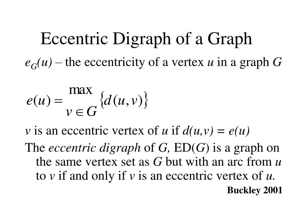 Eccentric Digraph of a Graph