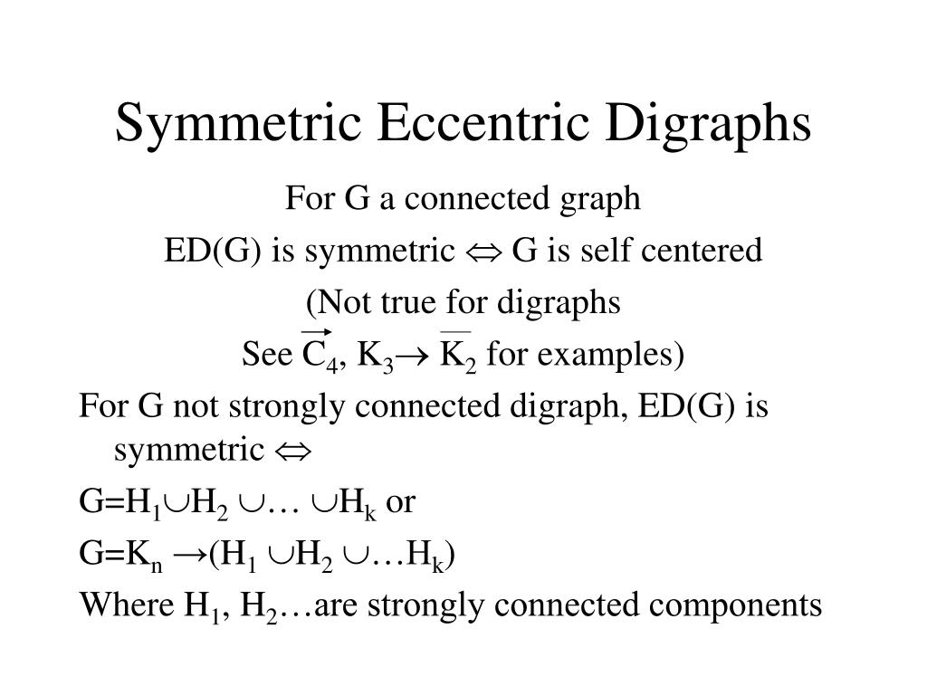 Symmetric Eccentric Digraphs