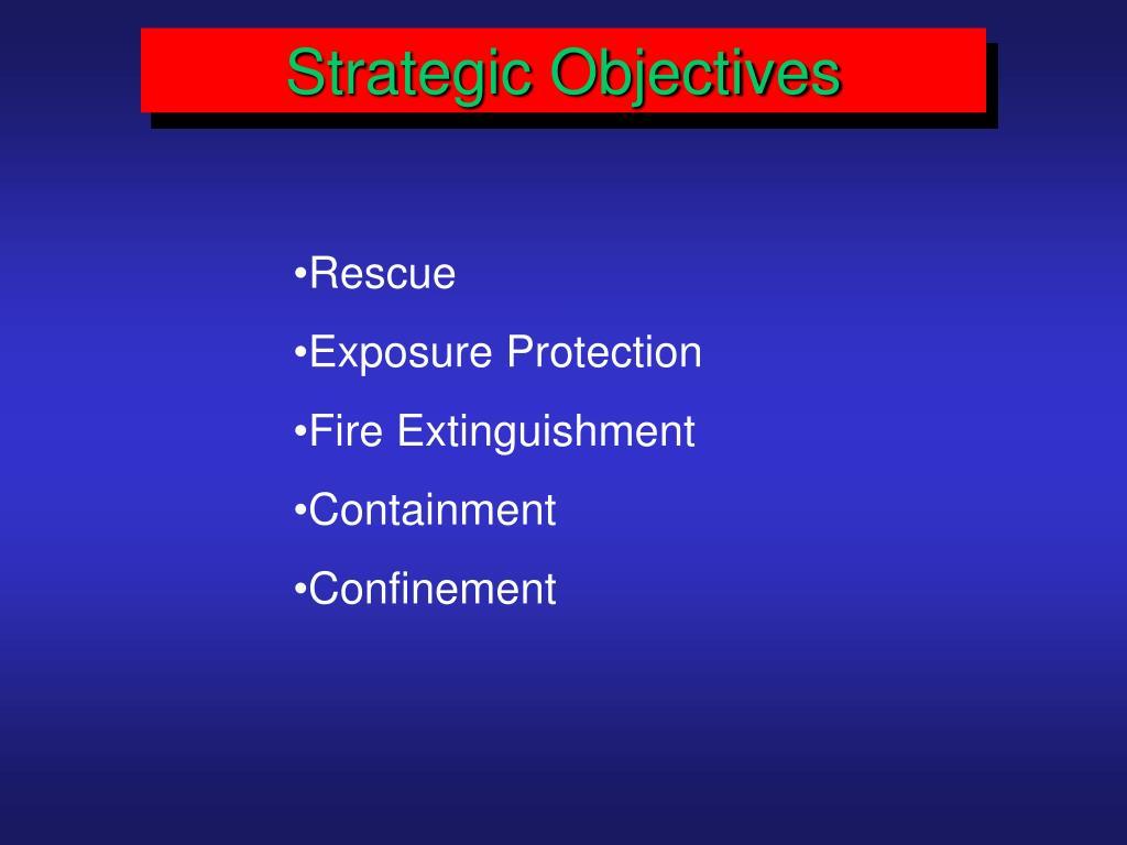 Strategic Objectives