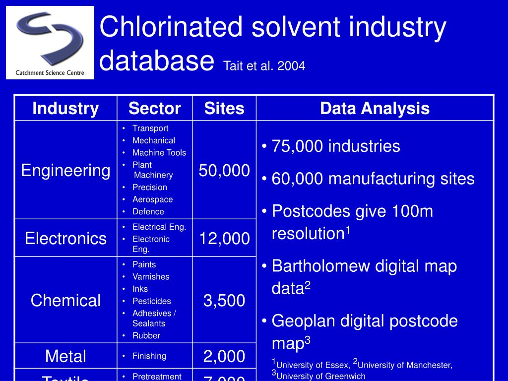 Chlorinated solvent industry database