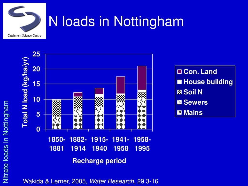 N loads in Nottingham