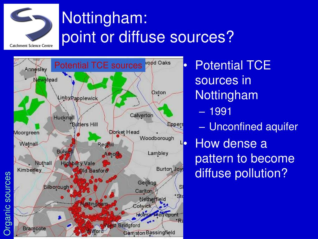 Potential TCE sources in Nottingham
