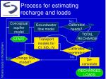 process for estimating recharge and loads