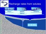 recharge rates from solutes