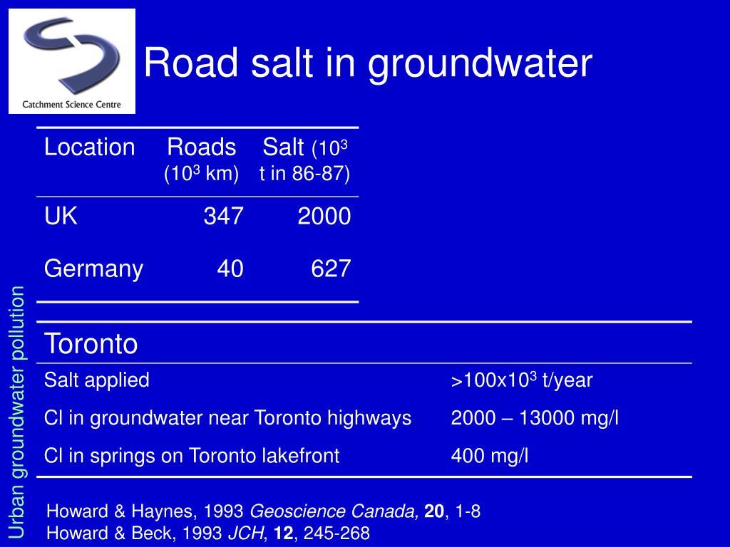 Road salt in groundwater