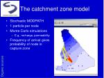 the catchment zone model