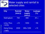 water supply and rainfall to selected cities