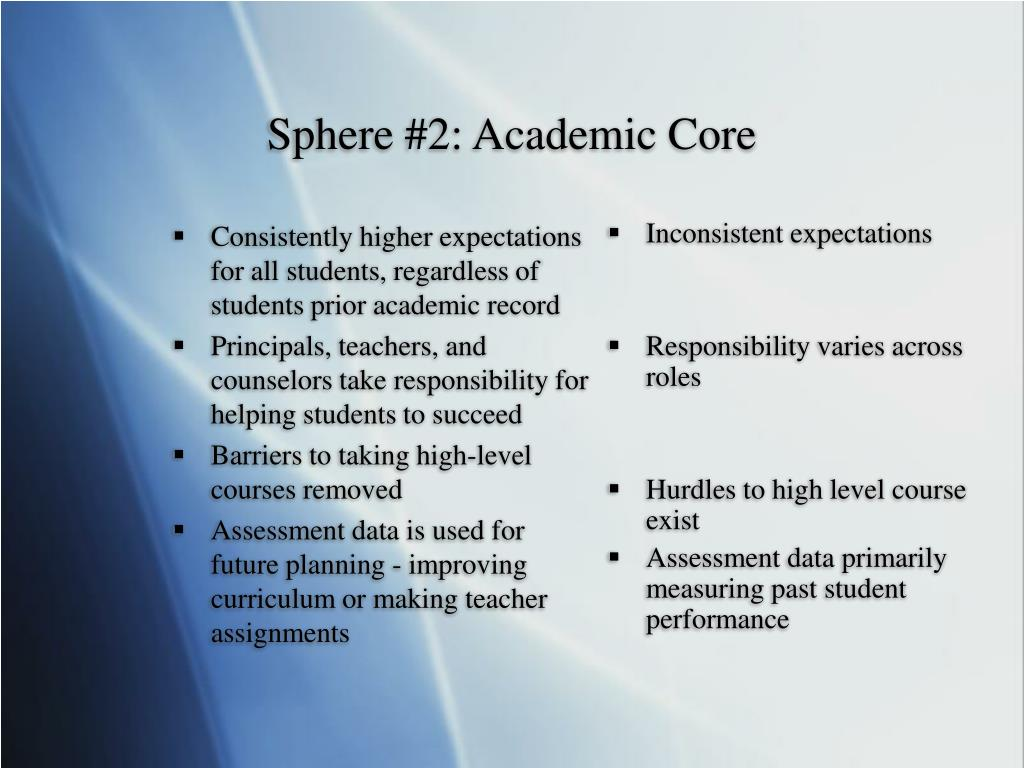Consistently higher expectations for all students, regardless of students prior academic record