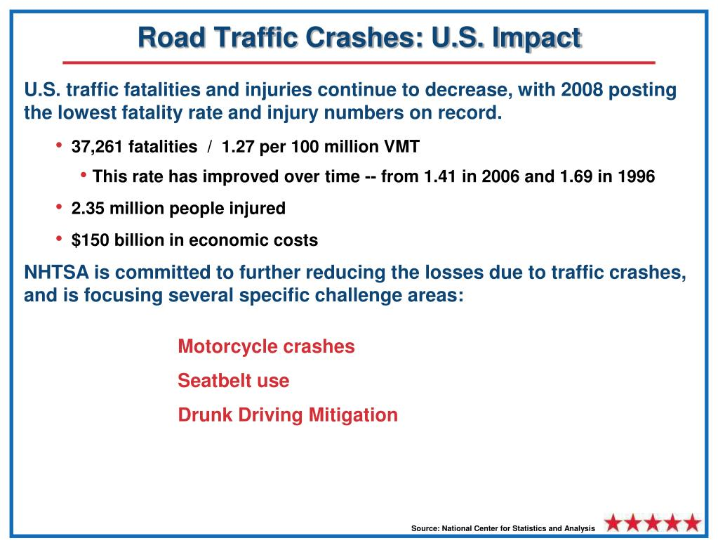 Road Traffic Crashes: U.S. Impact