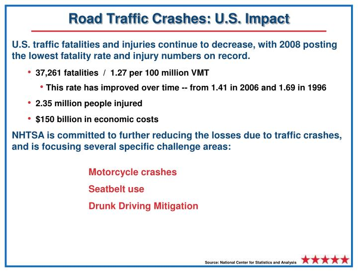 Road traffic crashes u s impact