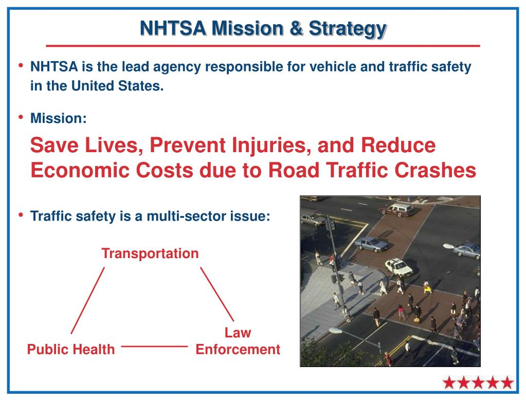 NHTSA Mission & Strategy