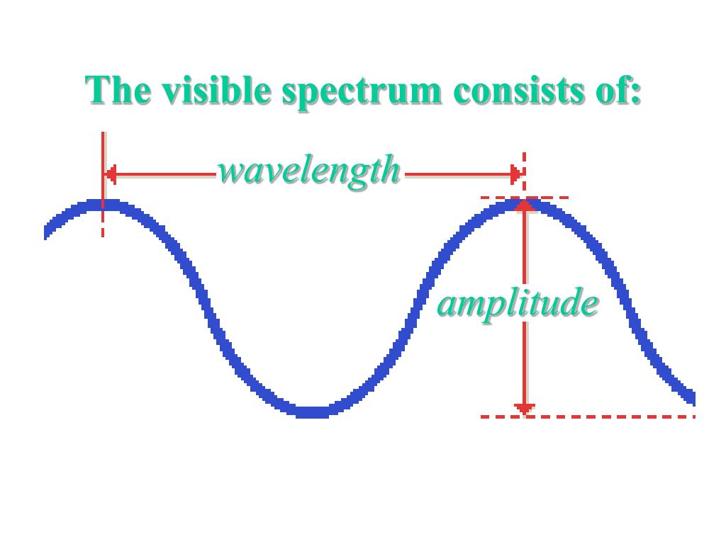 The visible spectrum consists of: