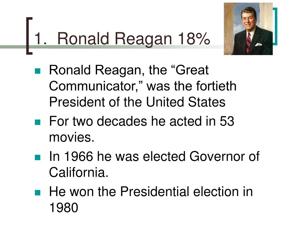 1.  Ronald Reagan 18%