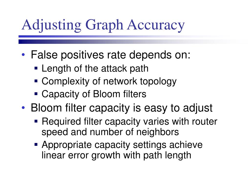 Adjusting Graph Accuracy