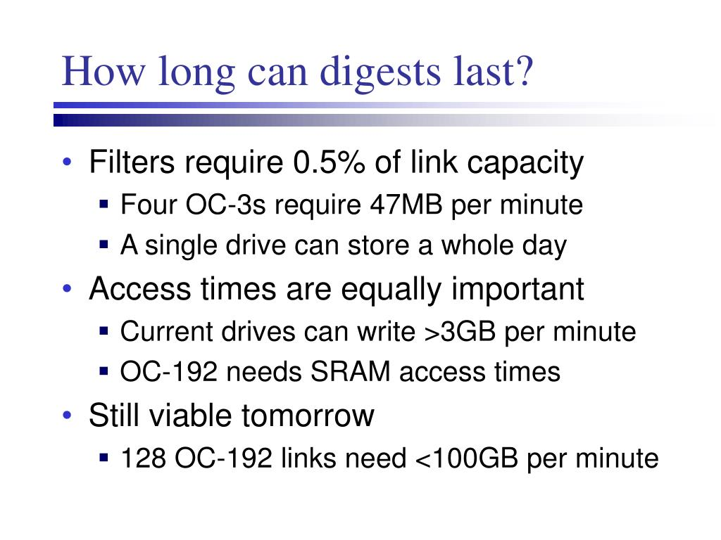 How long can digests last?