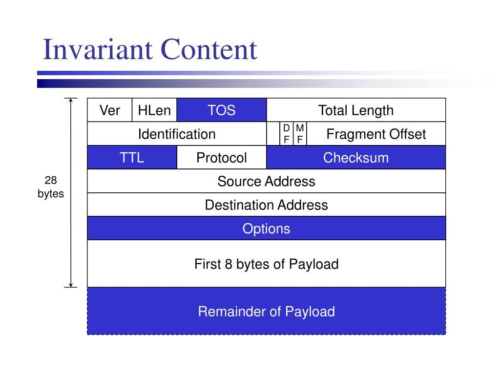 Invariant Content