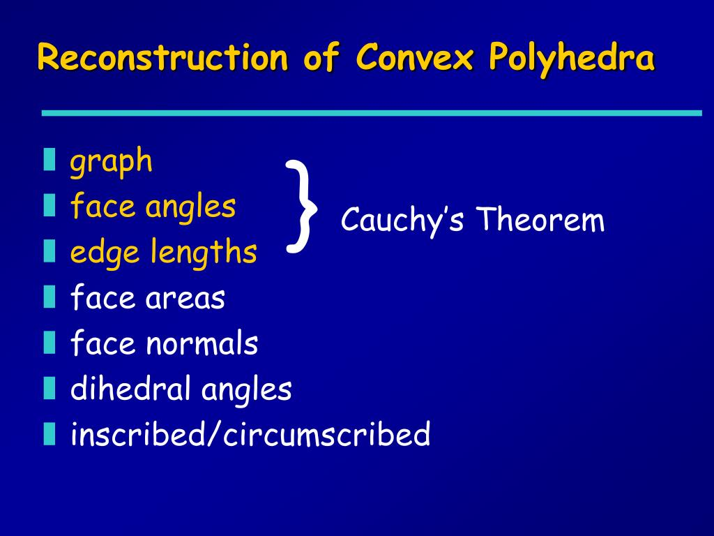 Reconstruction of Convex Polyhedra