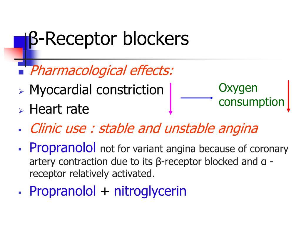 β-Receptor blockers