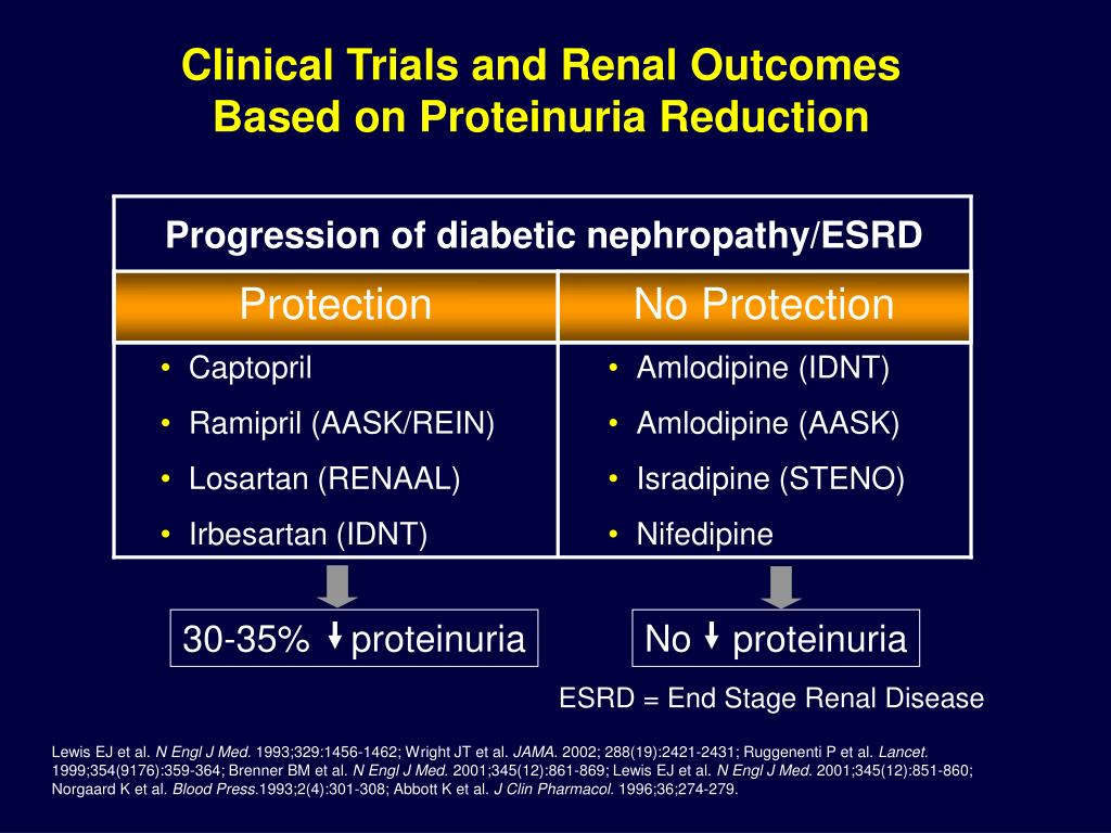 Clinical Trials and Renal Outcomes