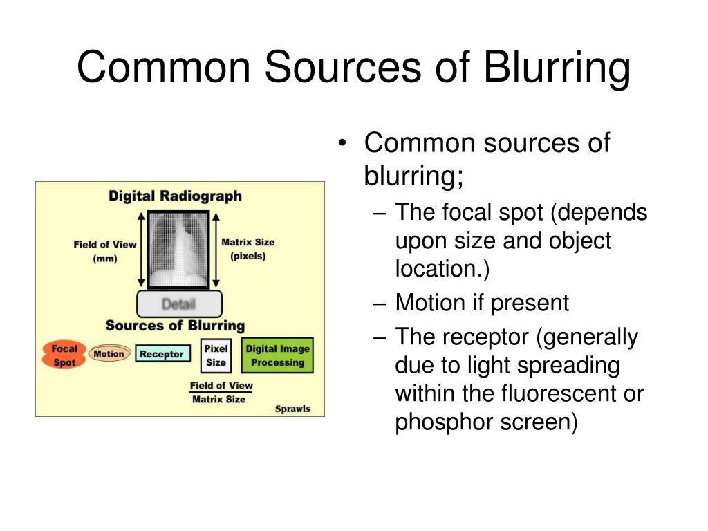Common Sources of Blurring