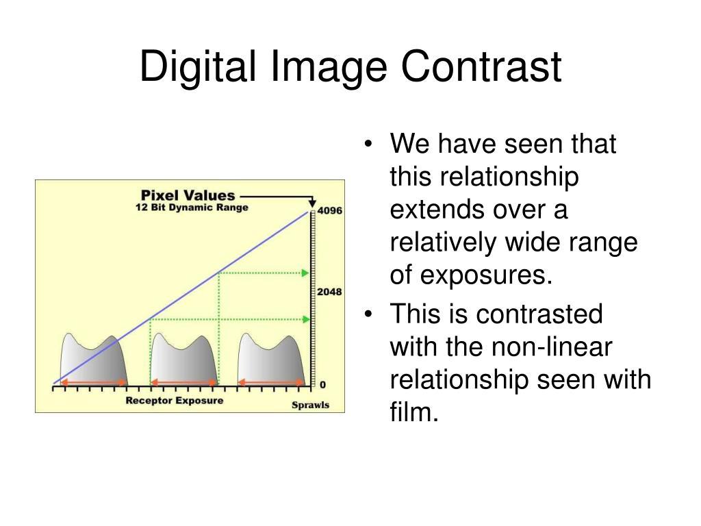 Digital Image Contrast