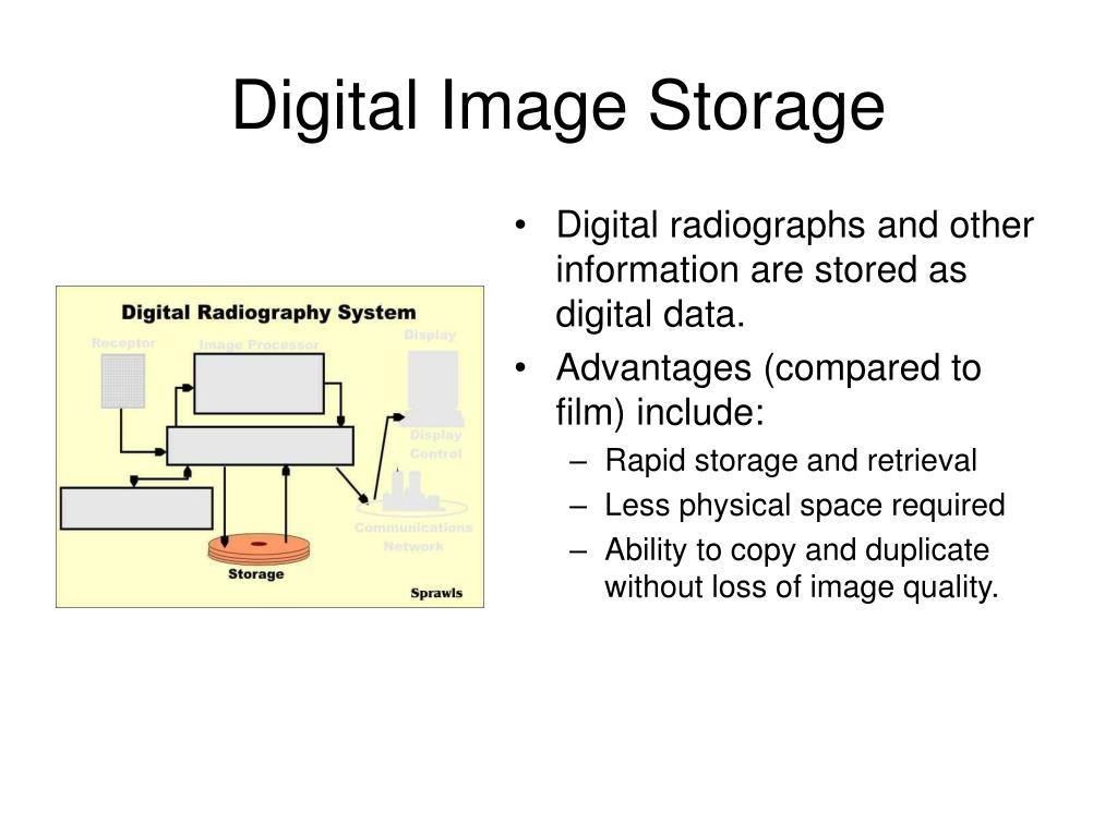 Digital Image Storage