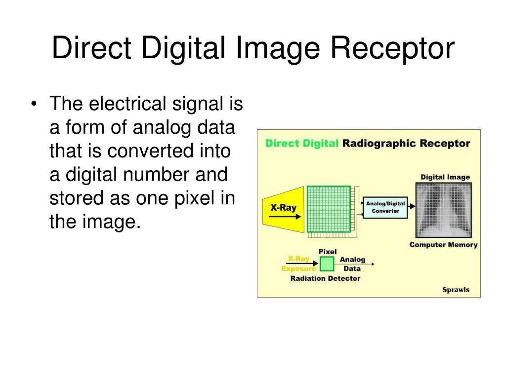 Direct Digital Image Receptor